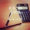 世帯月収15万円減でも負けない!maruki_homeさんの賢い節約テク