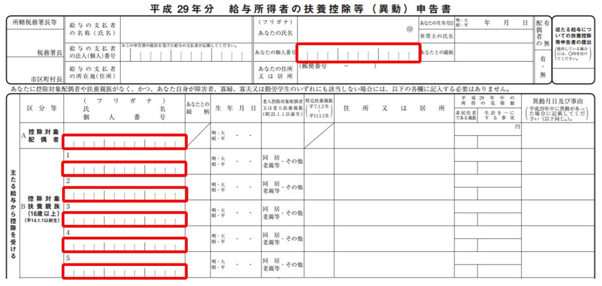 扶養控除申告書のマイナンバー記入欄(編集部にて作成)