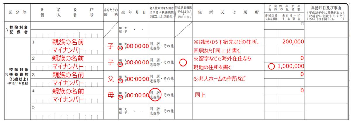 扶養控除申告書の書き方・記入例3(編集部にて作成)