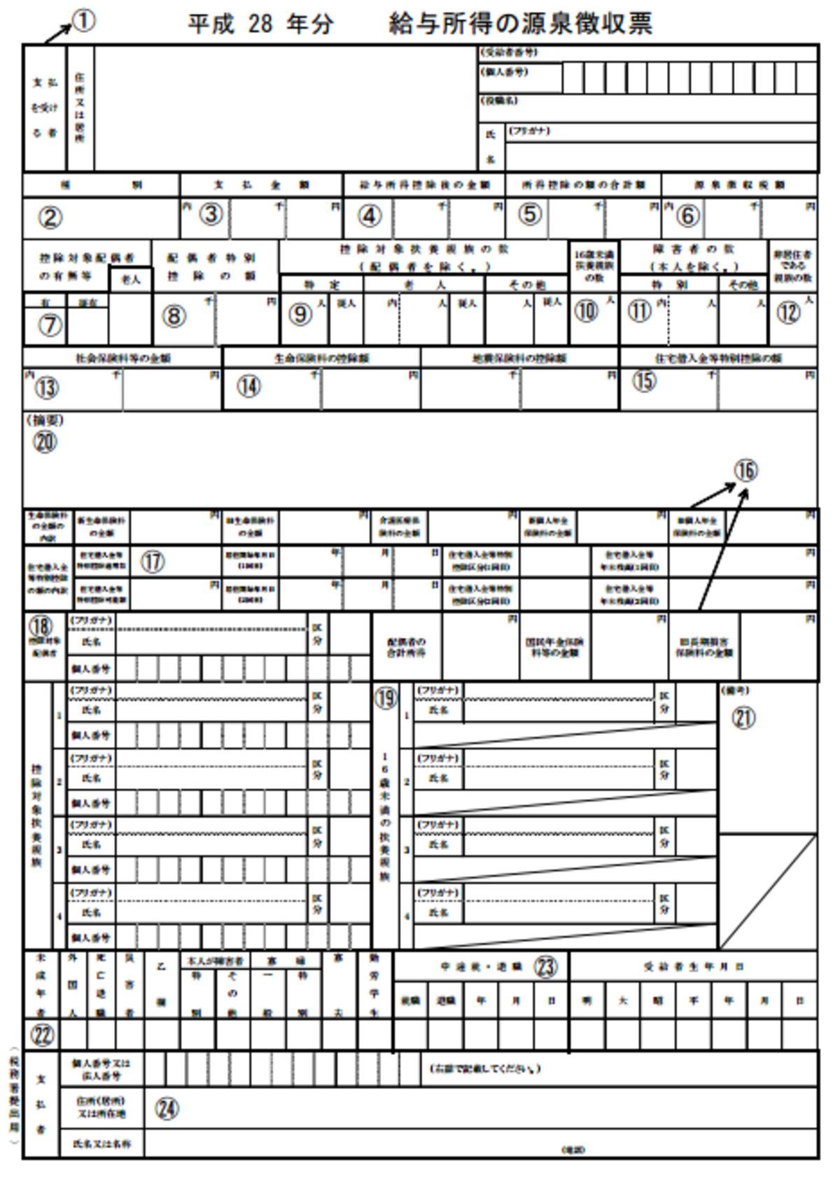 平成28年分以降の源泉徴収票イメージ(編集部にて作成)