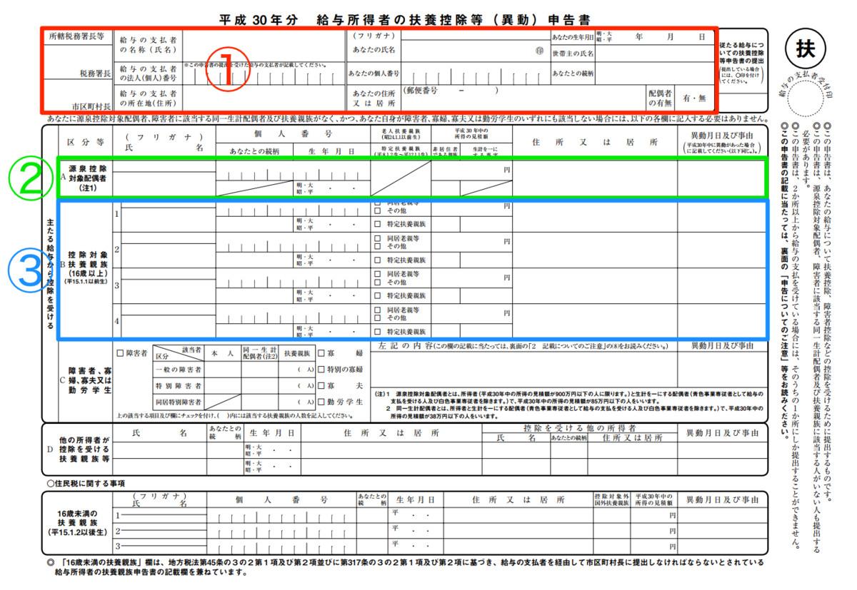 平成30年分の扶養控除申告書の書式/国税庁ウェブサイトより