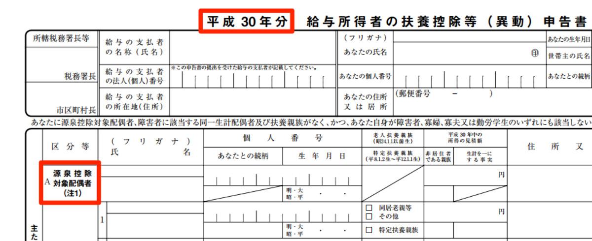 平成30年分の扶養控除申告書の書式(一部拡大)/国税庁ウェブサイトより